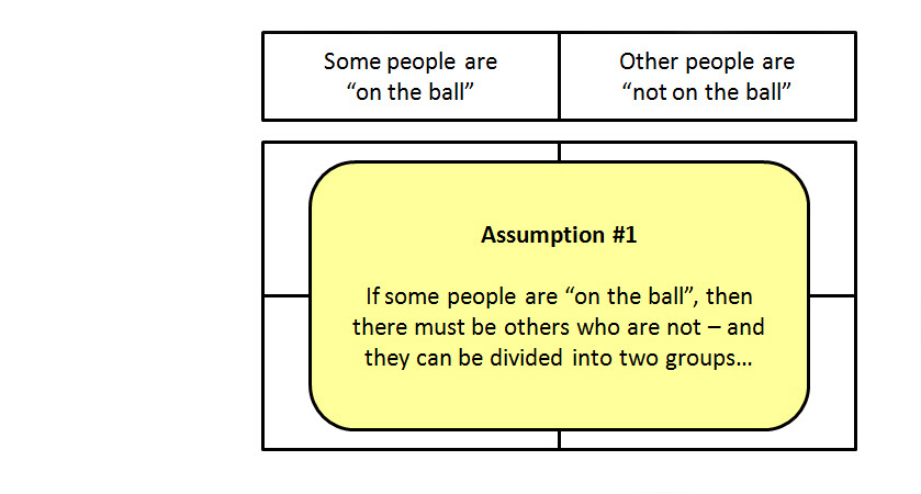 On The Ball Theory - Assumption 1