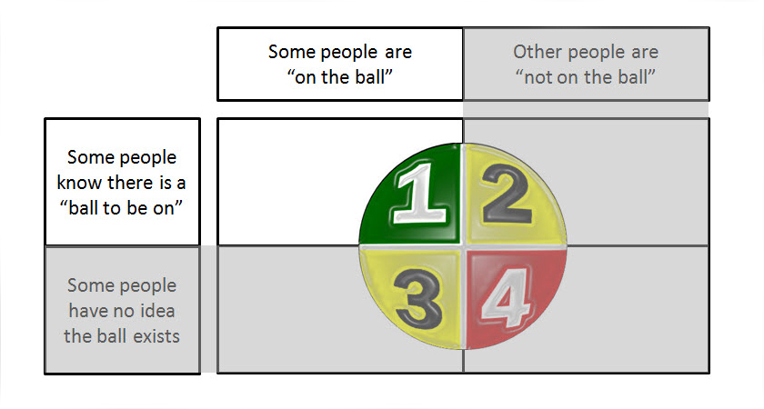 On The Ball Theory - Achievers - Number 1's