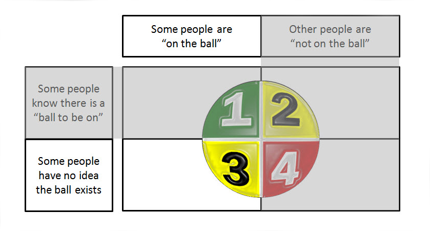 On The Ball Theory - Conceivers - Number 3's